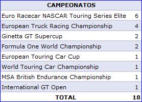 Blog PEPEM - Sus números - Victorias 2013 (Campeonatos) Junio