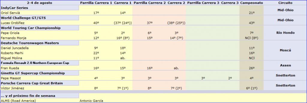 Blog PEPEM - Sus actuaciones - PEPEM 2013-08-04