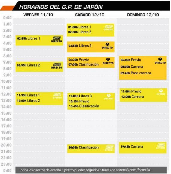 Horarios televisión GP Japón F1