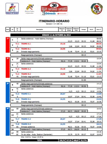 Itinerario Horario Rallye Santander 2014