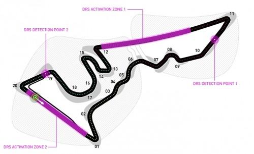 Previa GP de EE.UU de Formula 1