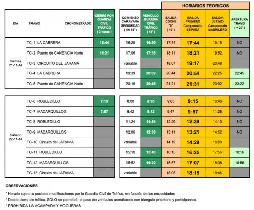 Horario cierre tramos V Rallye RACE Comunidad de Madrid 2014